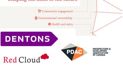 The Art of Mining Sponsors